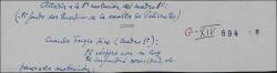 Carta de Victorino Echevarría a Guillermo Fernández-Shaw, mandándole unas notas para rectificar en la partitura y el libro de la ópera si le parece bien y hablando de presentar la ópera a un concurso.