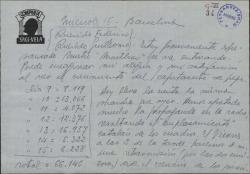 Carta de Luis Sagi-Vela a Guillermo Fernández-Shaw y Federico Romero, dándoles cuenta de los ingresos y propaganda de la obra que representan.